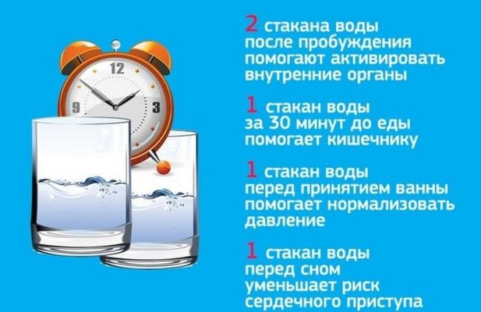 пить горячую воду для похудения отзывы