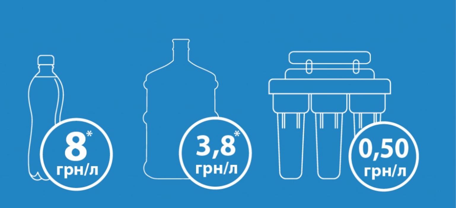 экономия на воде.png